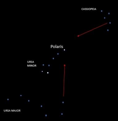 stars-north-pole