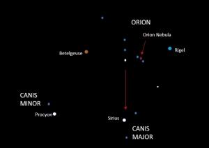 stars-orion-canis-majmin