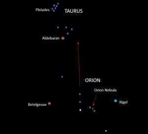 stars-orion-taurus