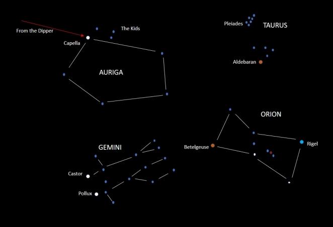 stars-auriga
