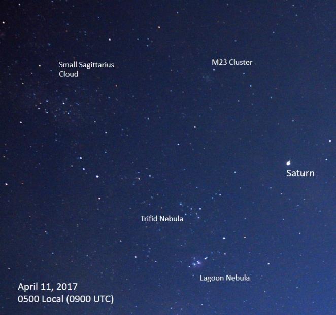 Sagittarius and Saturn, Labelled