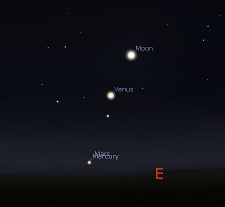 Dawn Planet Lineup