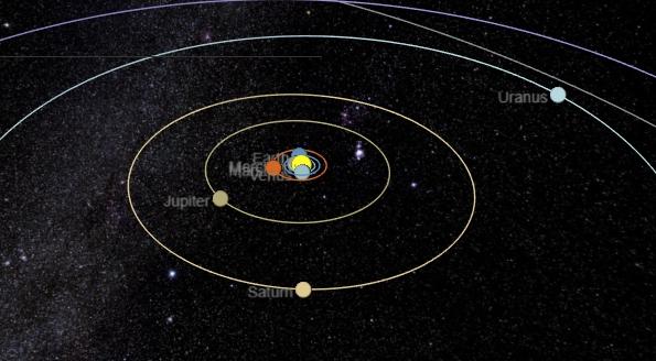 Solar System 171230