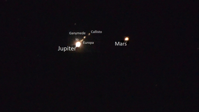 Jupiter-Mars Labelled