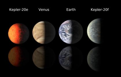 Kepler_20_-_planet_lineup